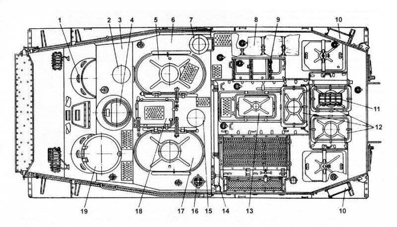Расположение люков, агрегатов и ЗИПа на крыше БТР-50ПУ
