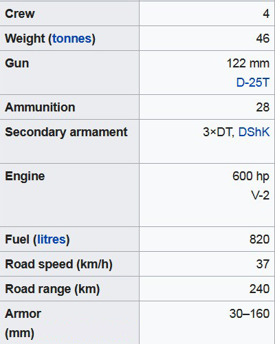 Tank IS-2 Technical Specifications