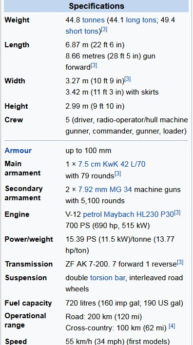 Tank Panther Technical Specifications