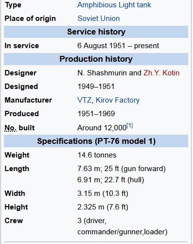 Tank PT-76 Technical Specifications