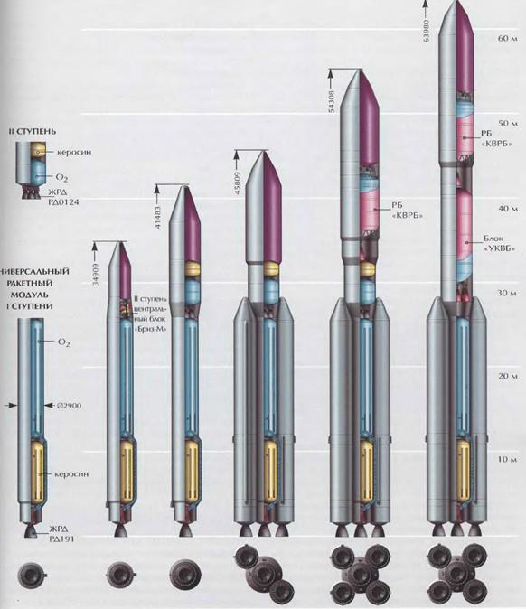 raketa-nositel-angara-06.jpg