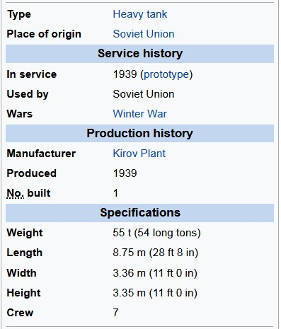 The Soviet SMK heavy tank. Technical Specifications