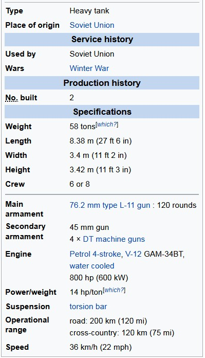 Tank T-100 Technical Specifications