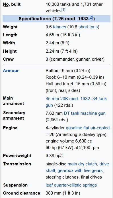 Tank T-26 Technical Specifications