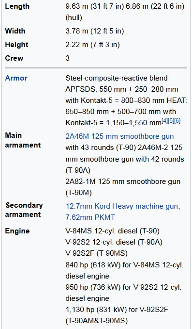 Tank T-90MS Technical Specifications