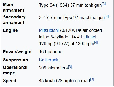 Tank Type 95 Ha-Go Technical Specifications