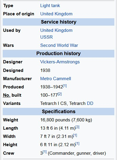Tank Mk VII Tetrarch Technical Specifications