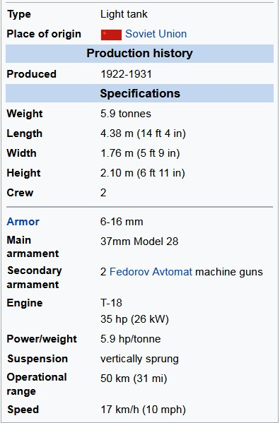 Tank T-18 (MS-1) Technical Specifications