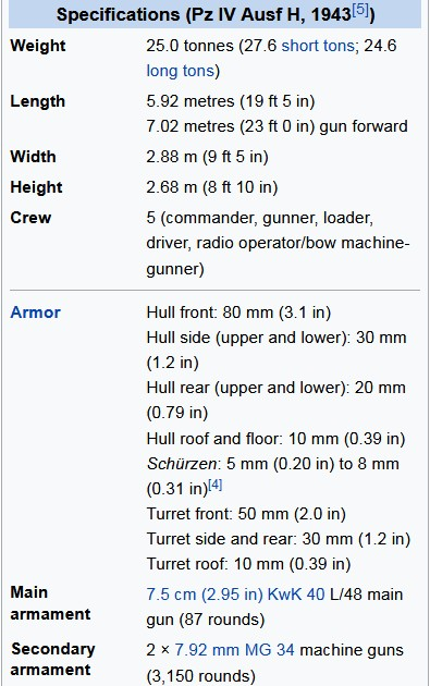 Tank Panzer IV Technical Specifications
