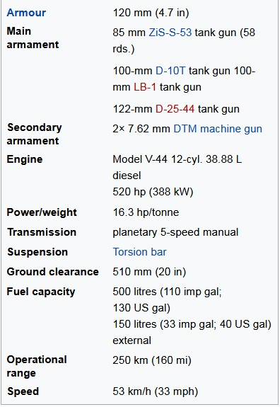 Tank T-44 Technical Specifications