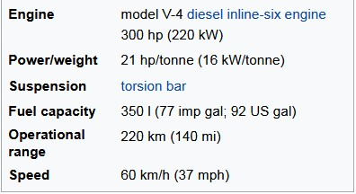 Tank T-50 Technical Specifications