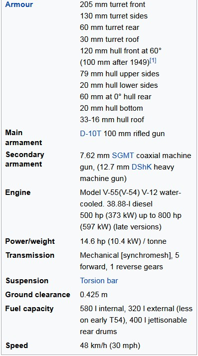 Tank T-54 Technical Specifications