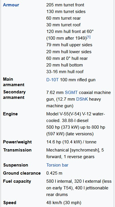 Tank T-55 Technical Specifications