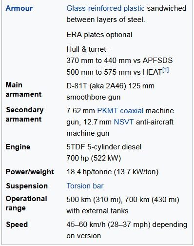 Tank T-64 Technical Specifications
