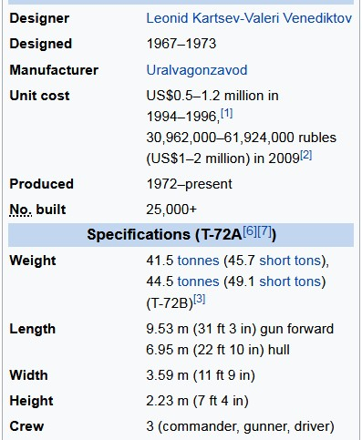 Tank T-72 Technical Specifications